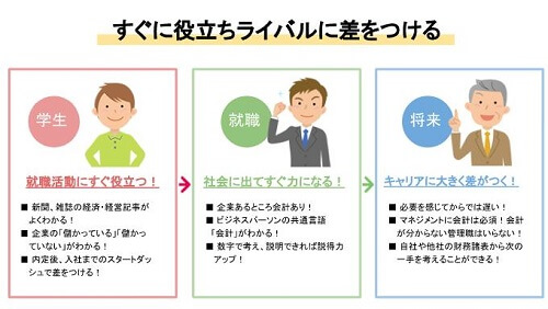 ビジネス会計検定の将来性